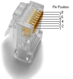 RJ45 - Wikipedia