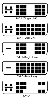 DVI端子ピン配置(Wikipedia)