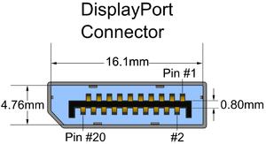 DisplayPort端子ピン配置(Wikipedia)