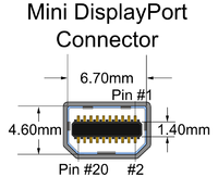 Mini DisplayPort端子(Wikipedia)